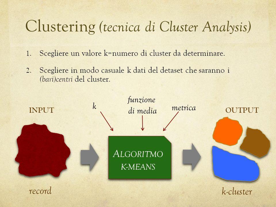 Clustering (tecnica di Cluster Analysis) 1. Scegliere un valore k=numero di cluster da determinare. 2. Scegliere in modo casuale k dati del detaset ch