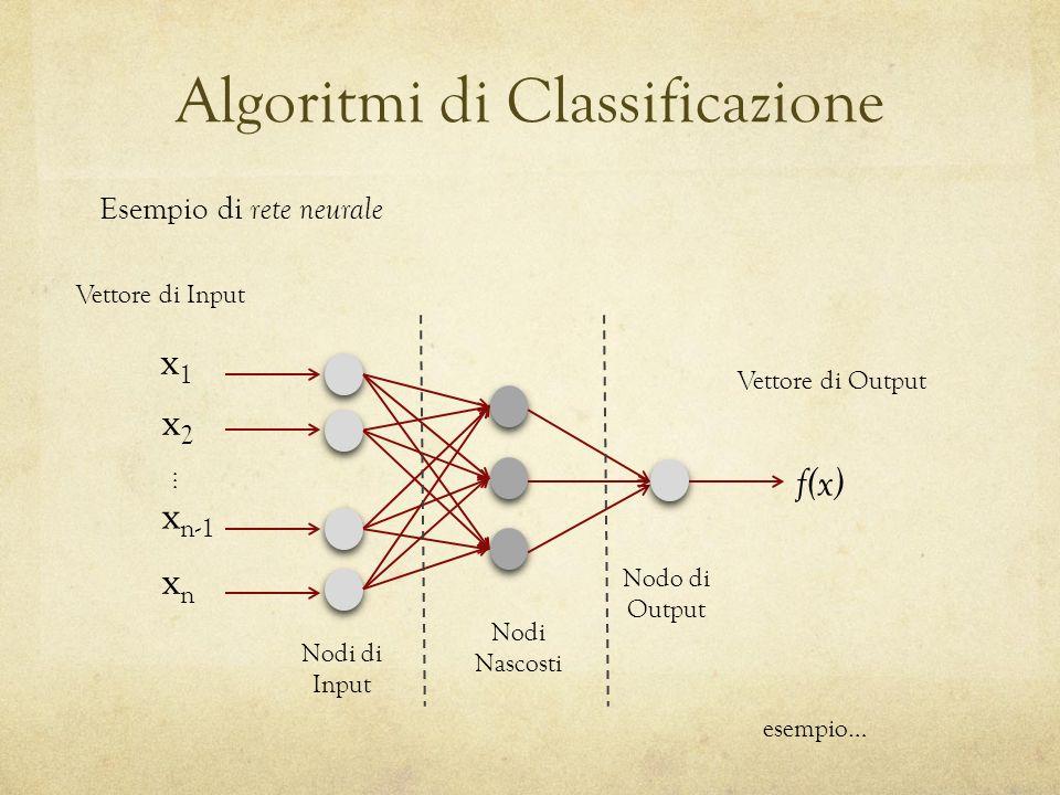 Algoritmi di Classificazione Esempio di rete neurale Vettore di Input Vettore di Output x1x1 x2x2 x n-1 xnxn … f(x) Nodo di Output Nodi di Input Nodi