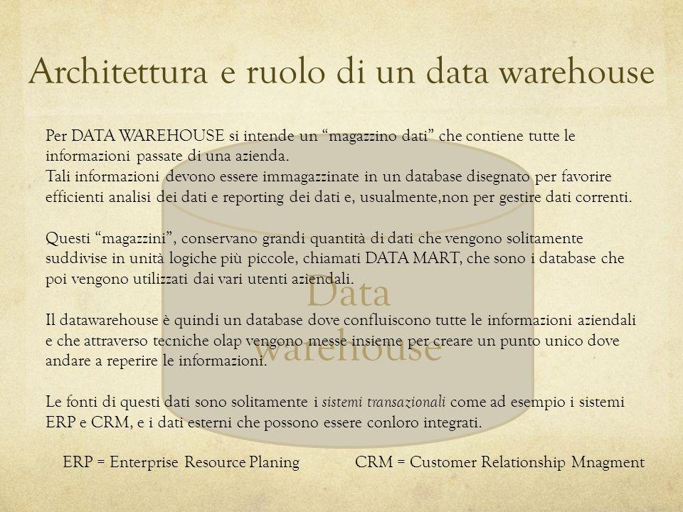 Data warehouse Per DATA WAREHOUSE si intende un magazzino dati che contiene tutte le informazioni passate di una azienda. Tali informazioni devono ess