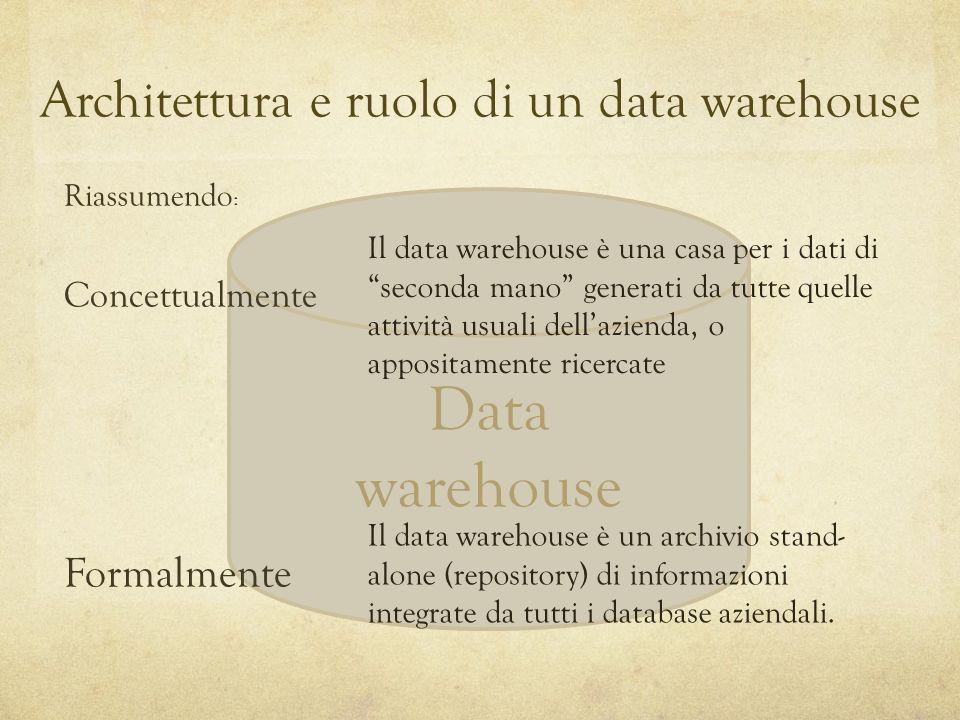 Data warehouse Riassumendo : Concettualmente Formalmente Architettura e ruolo di un data warehouse Il data warehouse è una casa per i dati di seconda