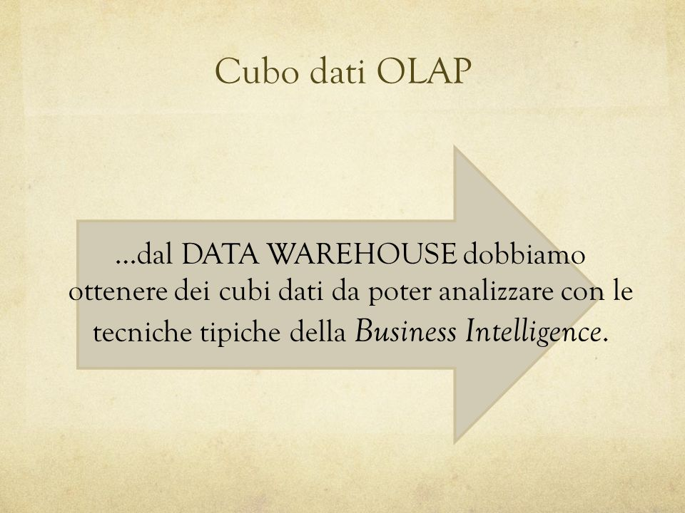 …dal DATA WAREHOUSE dobbiamo ottenere dei cubi dati da poter analizzare con le tecniche tipiche della Business Intelligence. Cubo dati OLAP