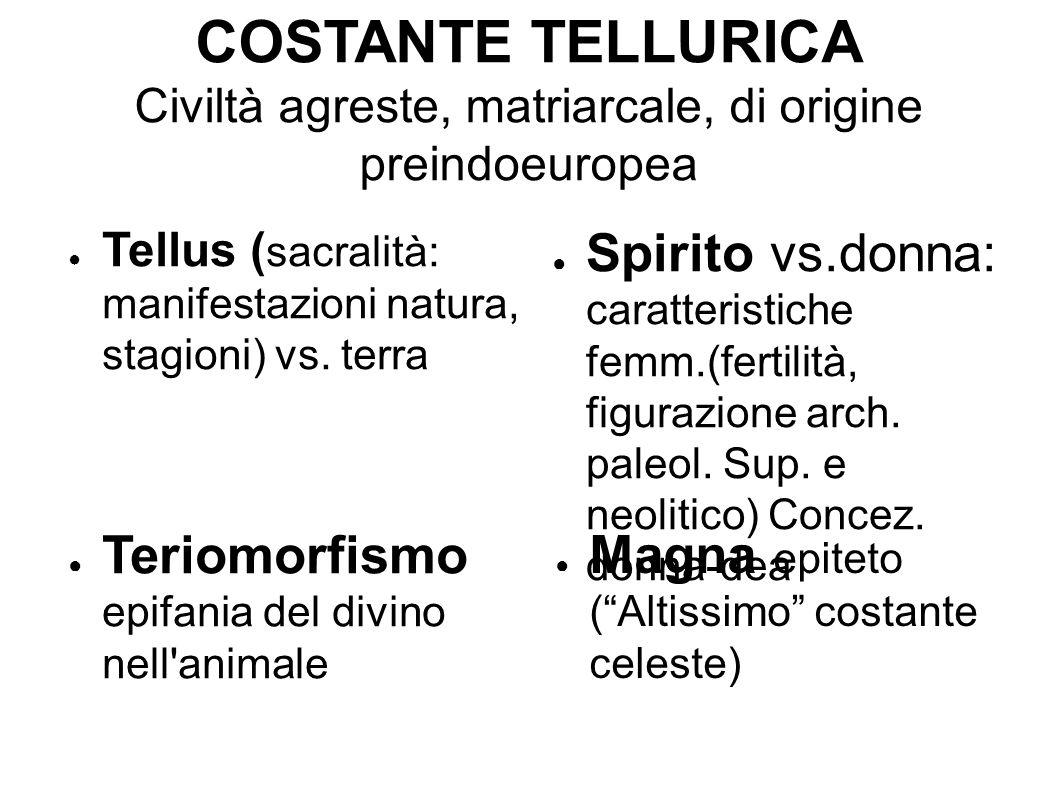 COSTANTE TELLURICA Civiltà agreste, matriarcale, di origine preindoeuropea Tellus ( sacralità: manifestazioni natura, stagioni) vs. terra Spirito vs.d