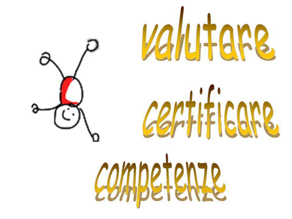 La dimensione oggettiva della valutazione sarà perseguita con lanalisi delle prestazioni dellindividuo impegnato in compiti operativi: 1.