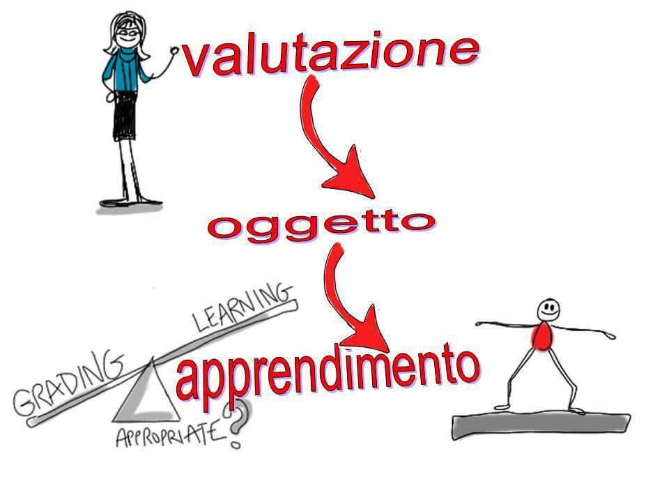 PROCESSO DI MATEMATIZZAZIONE SOLUZIONE REALE PROBLEMA DEL MONDO REALE SOLUZIONE MATEMATICA PROBLEMA MATEMATICO 1.