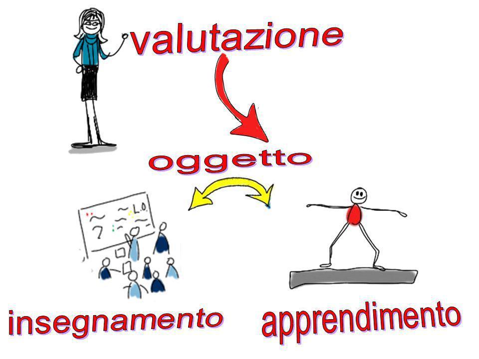 maurizio tiriticcodidinnovativa 2010 8 competenze di cittadinanza Livello……… 6 comp ling - Italiano - Lingua stran - Altri linguaggi 4 competenze matematiche 3 competenze scient/tecn.