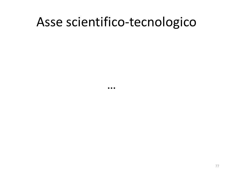 77 Asse scientifico-tecnologico …