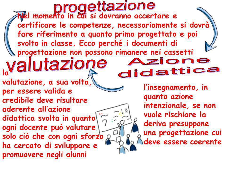 89 Compendio Prove Pisa per Insegnanti: http://www.invalsi.it/download/pdf/Compendio-definitivo-22-10-08.pdf