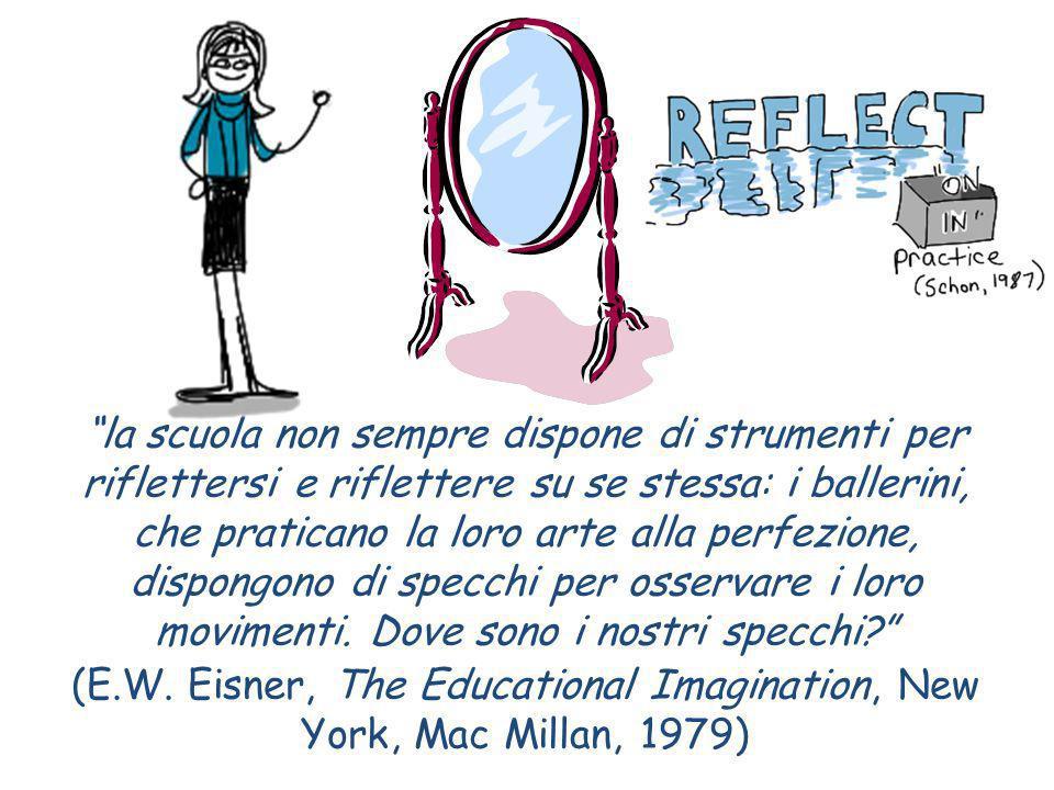 80 Compendio Prove Pisa per Insegnanti: http://www.invalsi.it/download/pdf/Compendio-definitivo-22-10-08.pdf
