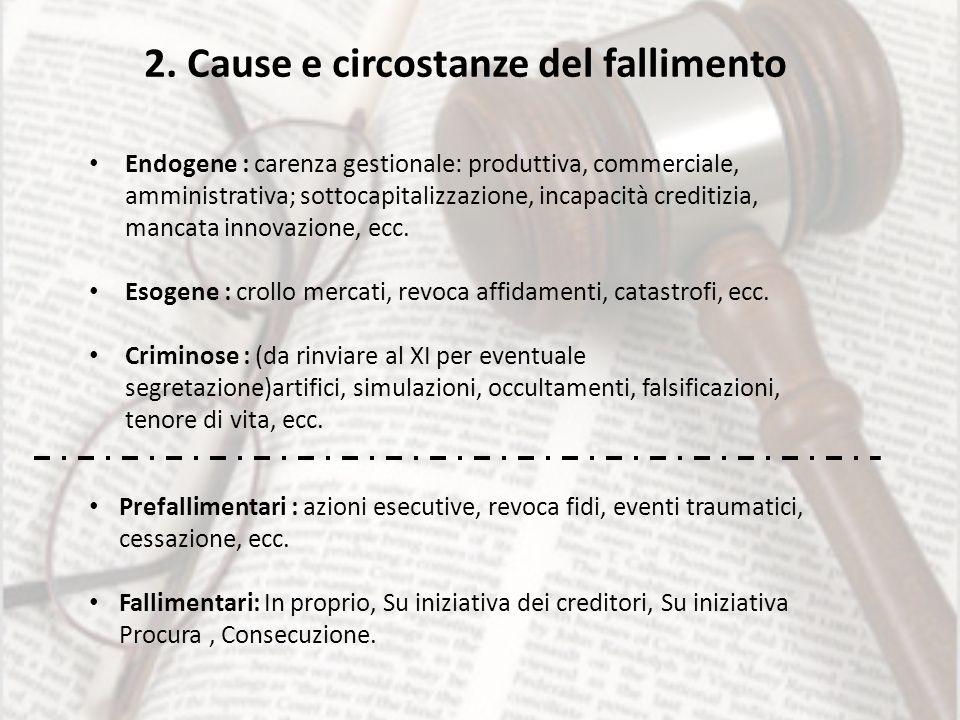 2. Cause e circostanze del fallimento Endogene : carenza gestionale: produttiva, commerciale, amministrativa; sottocapitalizzazione, incapacità credit