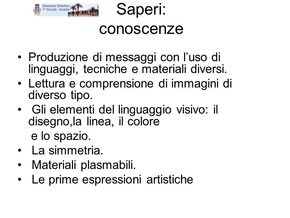 Saperi: conoscenze Produzione di messaggi con luso di linguaggi, tecniche e materiali diversi. Lettura e comprensione di immagini di diverso tipo. Gli