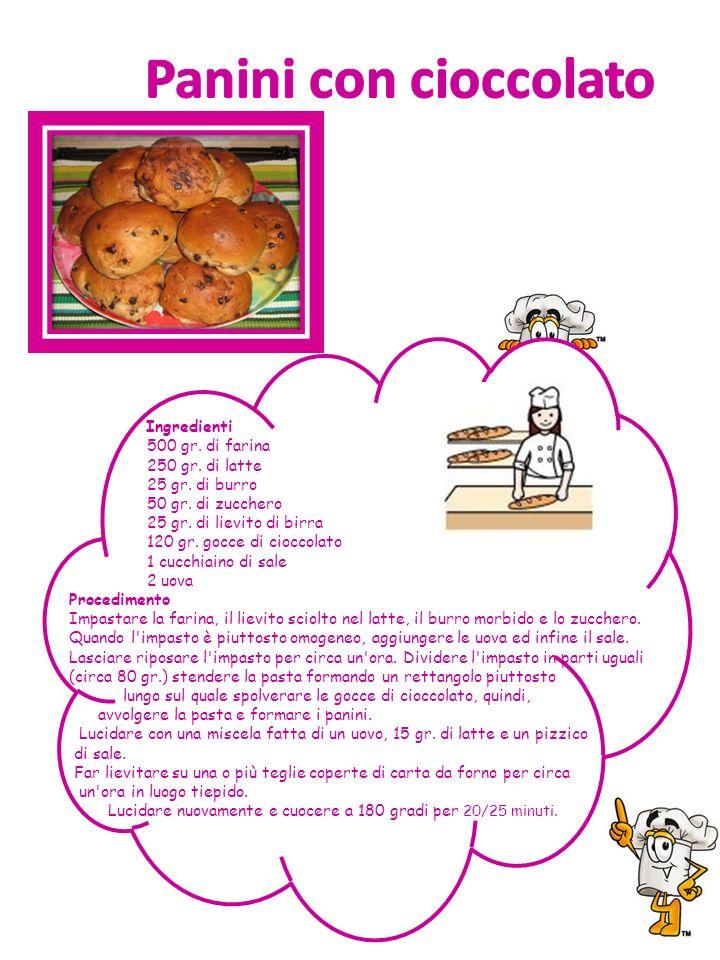 Ingredienti 500 gr. di farina 250 gr. di latte 25 gr. di burro 50 gr. di zucchero 25 gr. di lievito di birra 120 gr. gocce di cioccolato 1 cucchiaino