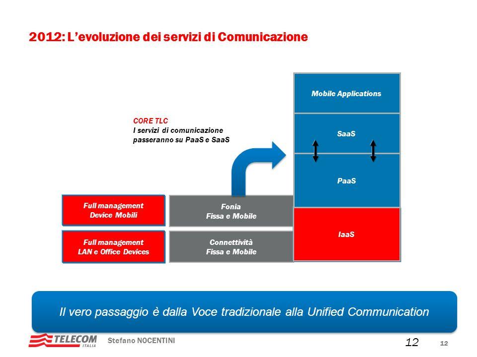 12 Stefano NOCENTINI 12 2012: Levoluzione dei servizi di Comunicazione 12 Connettività Fissa e Mobile Fonia Fissa e Mobile Full management Device Mobi