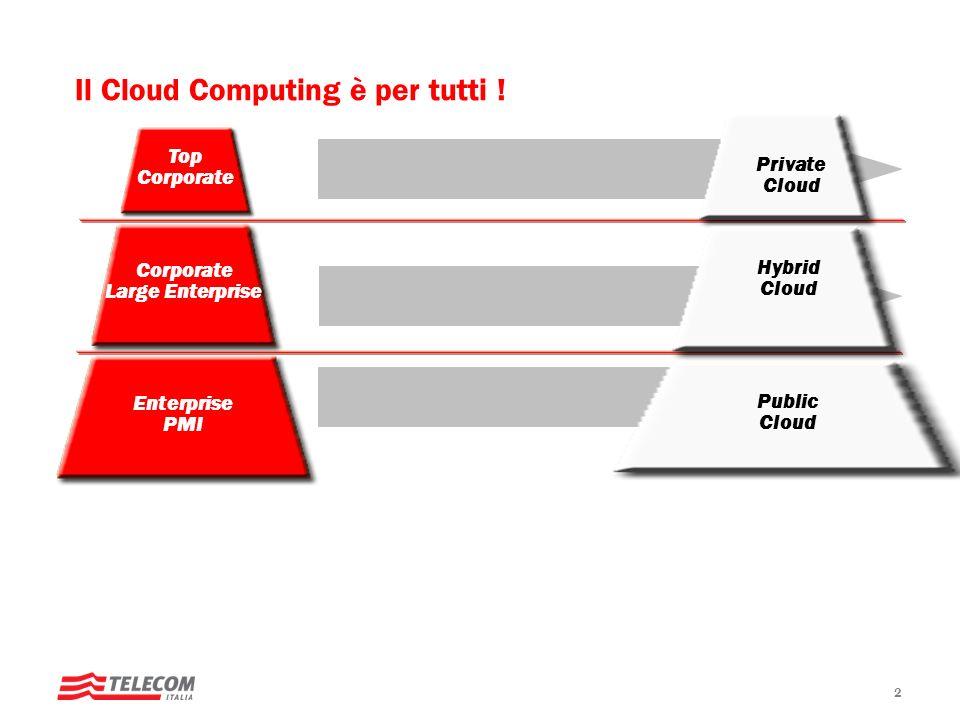 2 Il Cloud Computing è per tutti ! Corporate Large Enterprise Enterprise PMI Top Corporate Public Cloud Hybrid Cloud Private Cloud