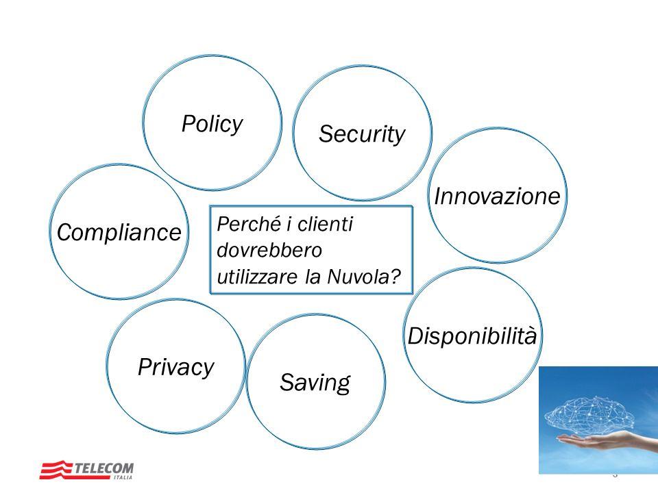 3 Saving Perché i clienti dovrebbero utilizzare la Nuvola? Compliance Policy Security Innovazione Disponibilità Privacy