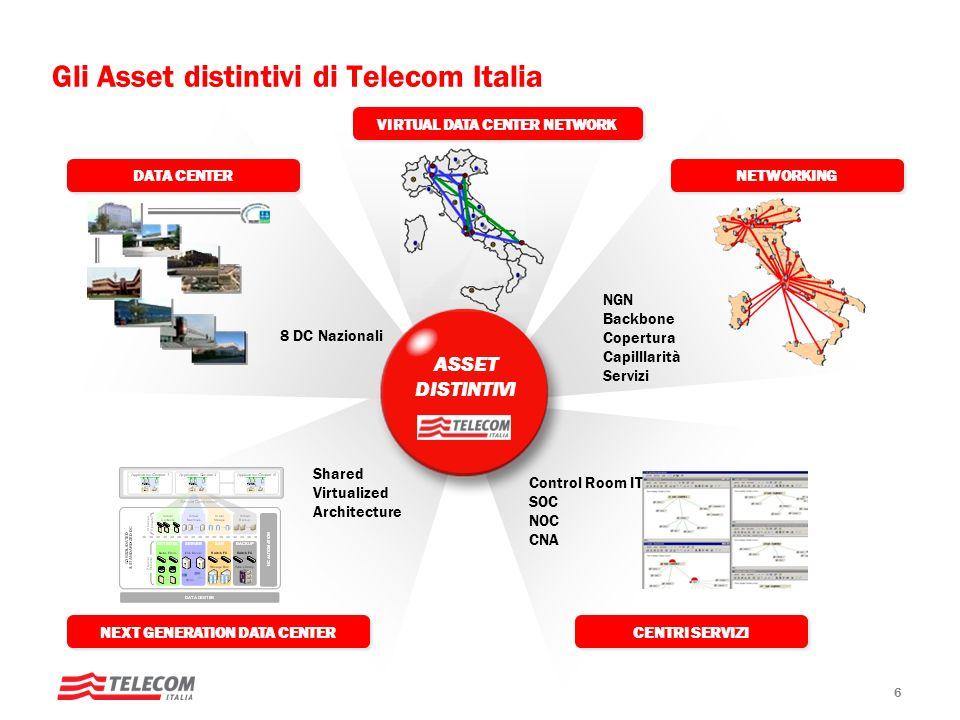 6 Gli Asset distintivi di Telecom Italia NGN Backbone Copertura Capilllarità Servizi ASSET DISTINTIVI NEXT GENERATION DATA CENTER NETWORKING VIRTUAL D