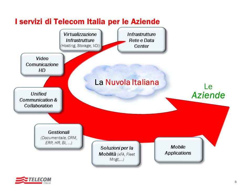8 I servizi di Telecom Italia per le Aziende Virtualizzazione Infrastrutture (Hosting, Storage, VDI) Video Comunicazione HD Unified Communication & Co