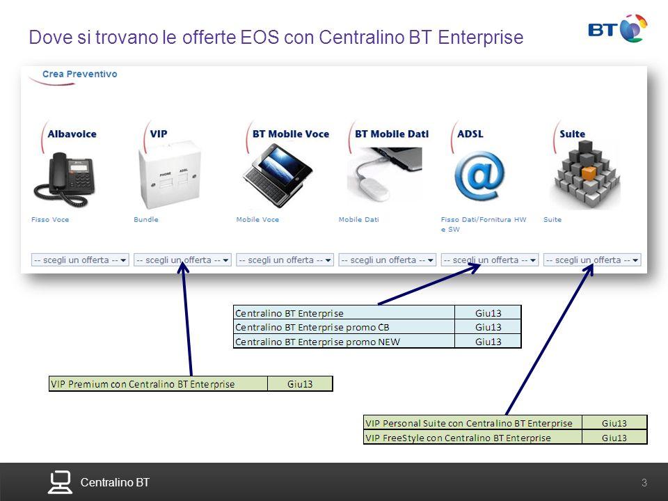 BT Compute.Services that adapt 14 Centralino BT 14 Inserimento Partita IVA Inserire la P.