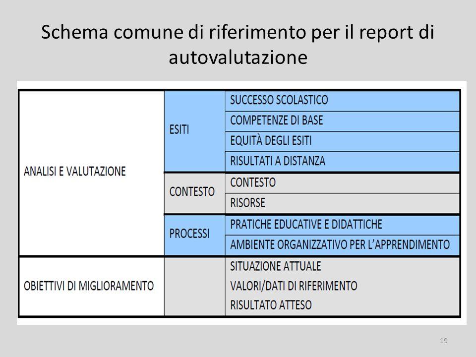 Schema comune di riferimento per il report di autovalutazione 19