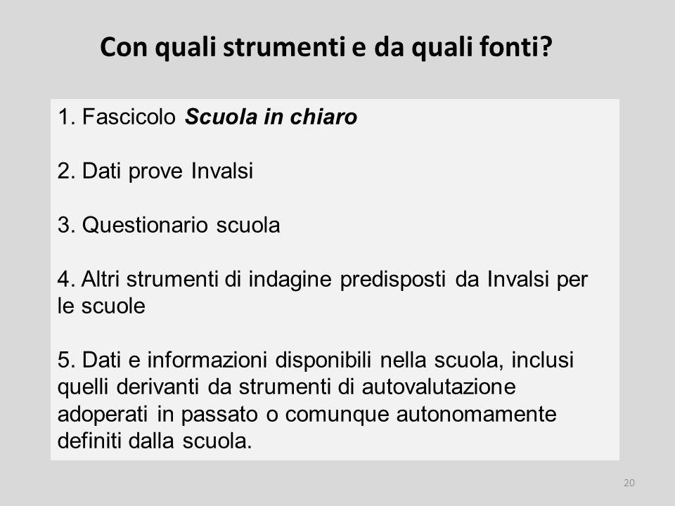 1.Fascicolo Scuola in chiaro 2. Dati prove Invalsi 3.