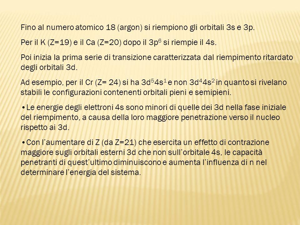 Fino al numero atomico 18 (argon) si riempiono gli orbitali 3s e 3p. Per il K (Z=19) e il Ca (Z=20) dopo il 3p 6 si riempie il 4s. Poi inizia la prima