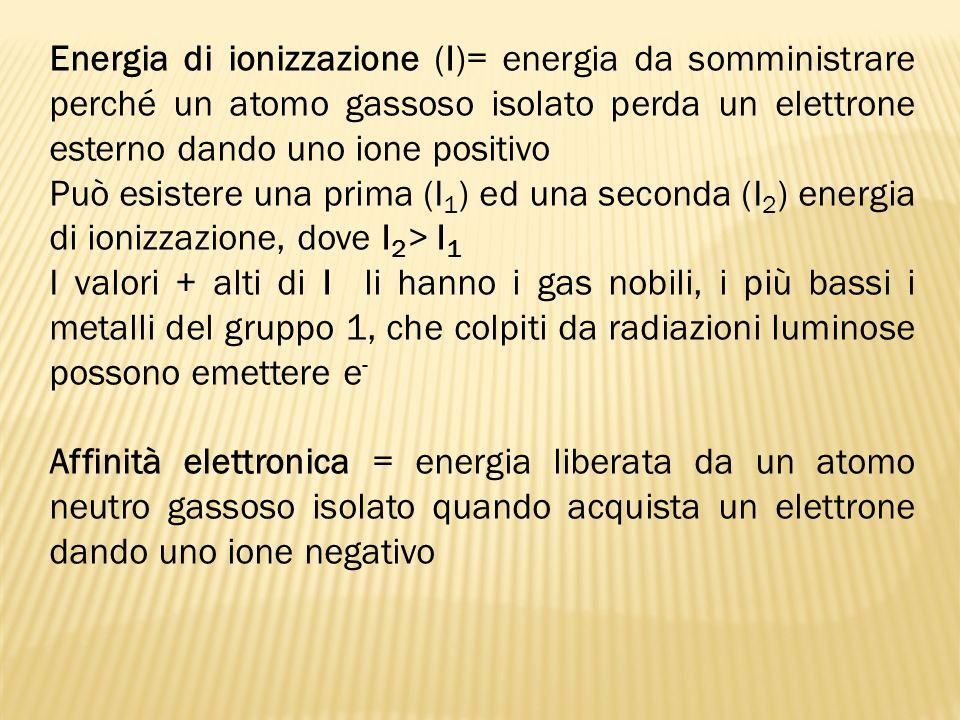 Energia di ionizzazione (I)= energia da somministrare perché un atomo gassoso isolato perda un elettrone esterno dando uno ione positivo Può esistere