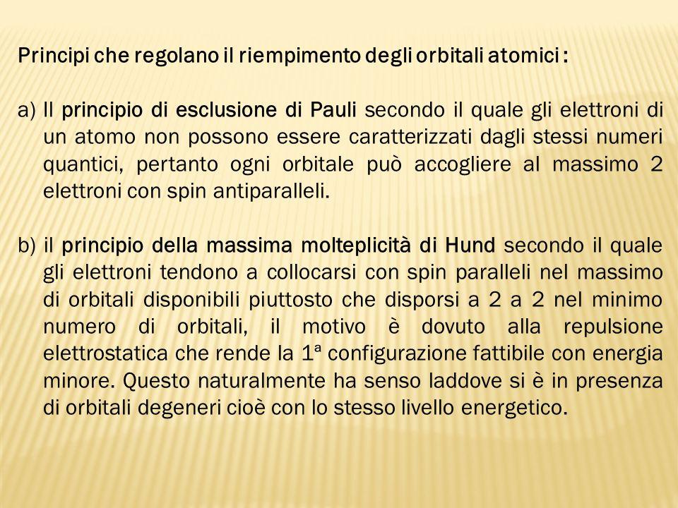 Principi che regolano il riempimento degli orbitali atomici : a)Il principio di esclusione di Pauli secondo il quale gli elettroni di un atomo non pos