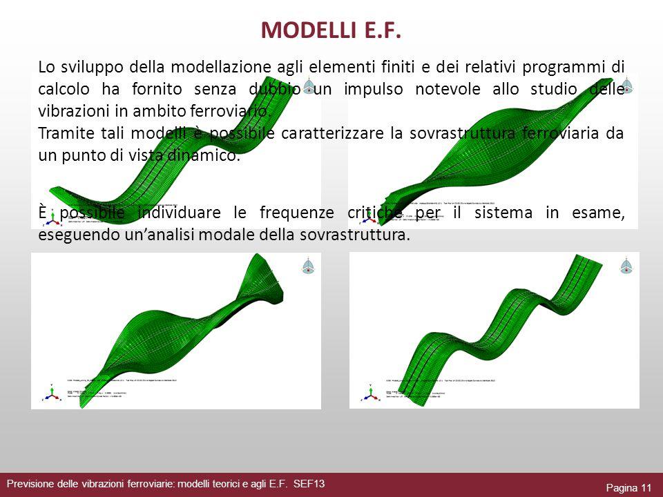 Pagina 11 Previsione delle vibrazioni ferroviarie: modelli teorici e agli E.F. SEF13 MODELLI E.F. Lo sviluppo della modellazione agli elementi finiti