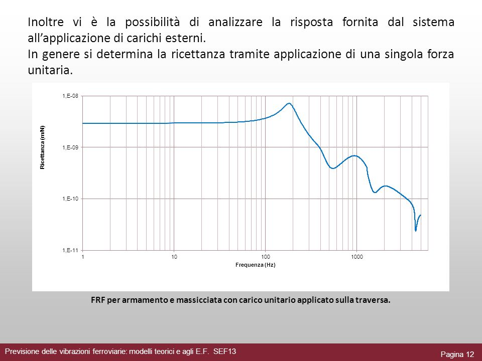 Pagina 12 Previsione delle vibrazioni ferroviarie: modelli teorici e agli E.F. SEF13 Inoltre vi è la possibilità di analizzare la risposta fornita dal