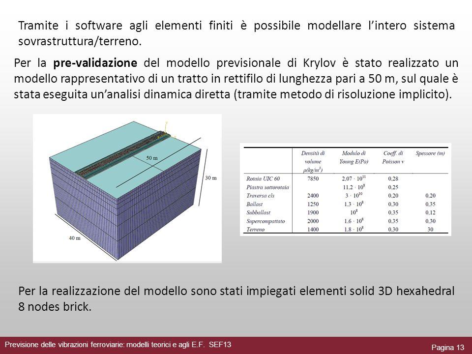 Pagina 13 Previsione delle vibrazioni ferroviarie: modelli teorici e agli E.F. SEF13 Tramite i software agli elementi finiti è possibile modellare lin