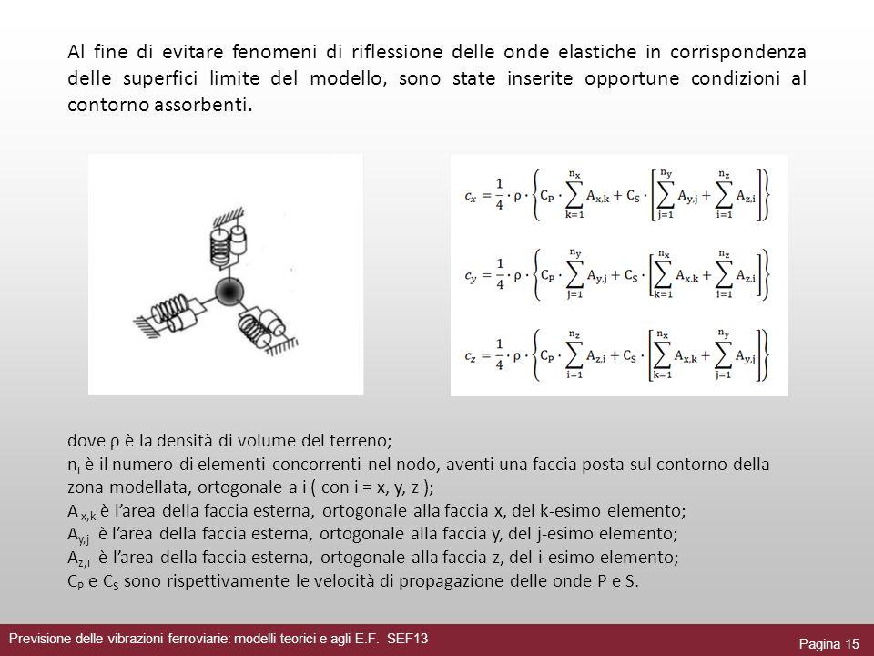Pagina 15 Previsione delle vibrazioni ferroviarie: modelli teorici e agli E.F. SEF13 Al fine di evitare fenomeni di riflessione delle onde elastiche i