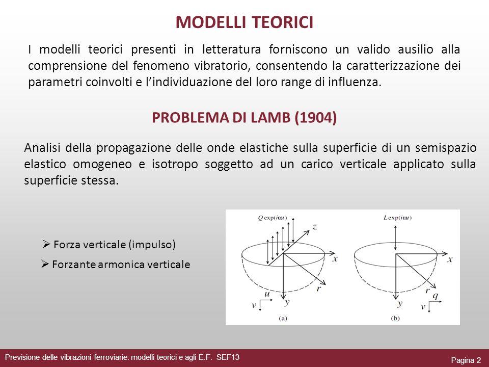 Pagina 2 Previsione delle vibrazioni ferroviarie: modelli teorici e agli E.F. SEF13 I modelli teorici presenti in letteratura forniscono un valido aus