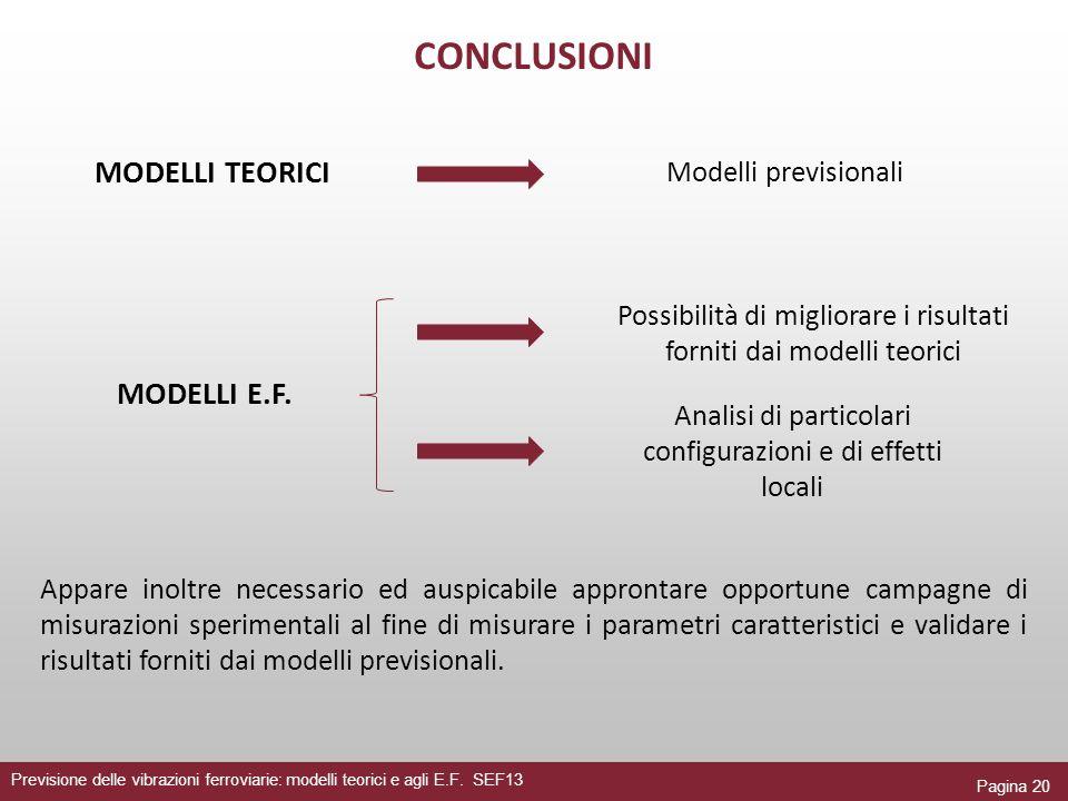 Pagina 20 Previsione delle vibrazioni ferroviarie: modelli teorici e agli E.F. SEF13 CONCLUSIONI MODELLI TEORICI Modelli previsionali MODELLI E.F. Pos