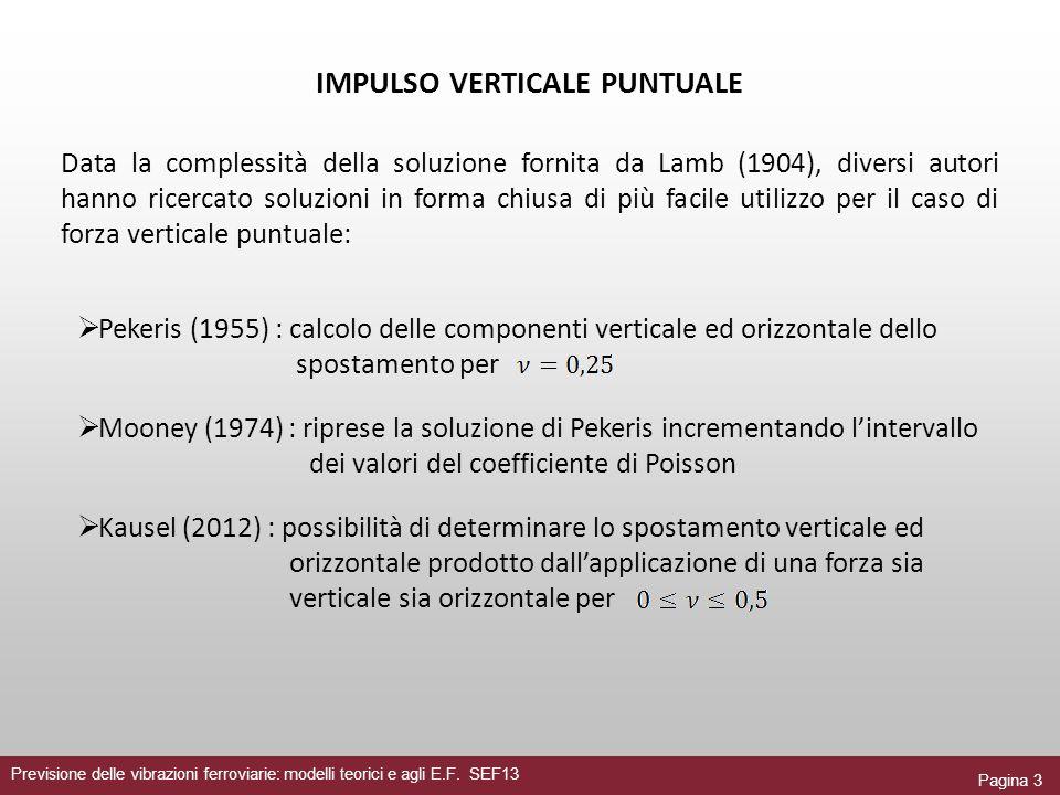 Kausel (2012) : possibilità di determinare lo spostamento verticale ed orizzontale prodotto dallapplicazione di una forza sia verticale sia orizzontal