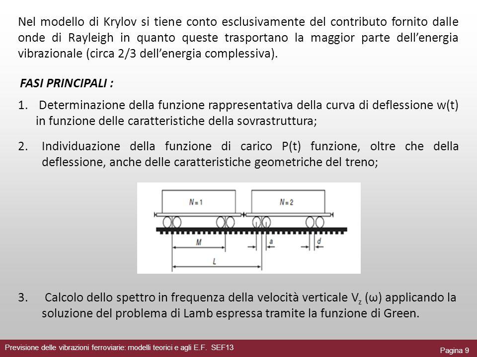 Pagina 9 Previsione delle vibrazioni ferroviarie: modelli teorici e agli E.F. SEF13 Nel modello di Krylov si tiene conto esclusivamente del contributo