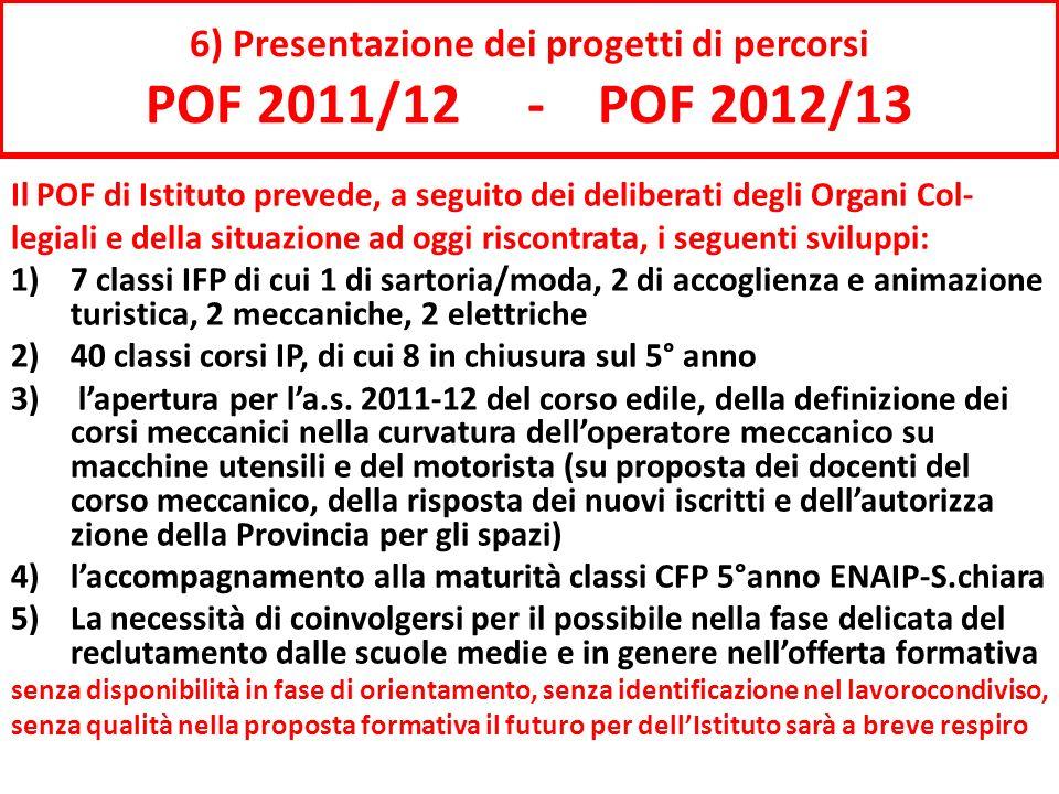 6) Presentazione dei progetti di percorsi POF 2011/12 - POF 2012/13 Il POF di Istituto prevede, a seguito dei deliberati degli Organi Col- legiali e della situazione ad oggi riscontrata, i seguenti sviluppi: 1)7 classi IFP di cui 1 di sartoria/moda, 2 di accoglienza e animazione turistica, 2 meccaniche, 2 elettriche 2)40 classi corsi IP, di cui 8 in chiusura sul 5° anno 3) lapertura per la.s.