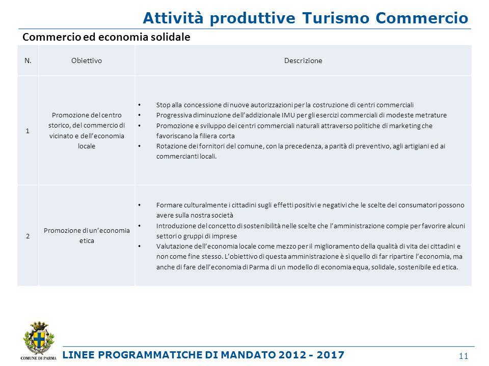 LINEE PROGRAMMATICHE DI MANDATO 2012 - 2017 Attività produttive Turismo Commercio 11 N.ObiettivoDescrizione 1 Promozione del centro storico, del comme