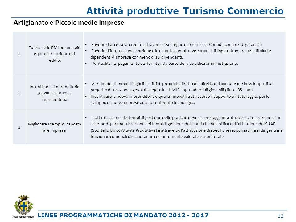 LINEE PROGRAMMATICHE DI MANDATO 2012 - 2017 Attività produttive Turismo Commercio 12 Artigianato e Piccole medie Imprese 1 Tutela delle PMI per una pi