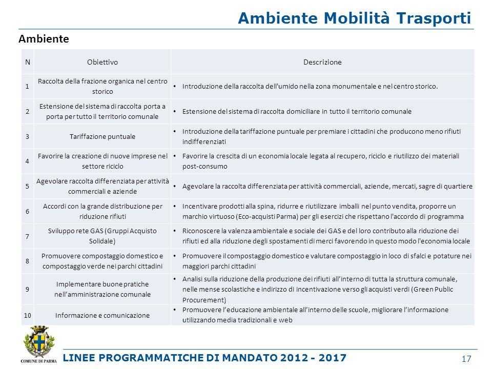 LINEE PROGRAMMATICHE DI MANDATO 2012 - 2017 Ambiente Mobilità Trasporti 17 Ambiente NObiettivoDescrizione 1 Raccolta della frazione organica nel centr