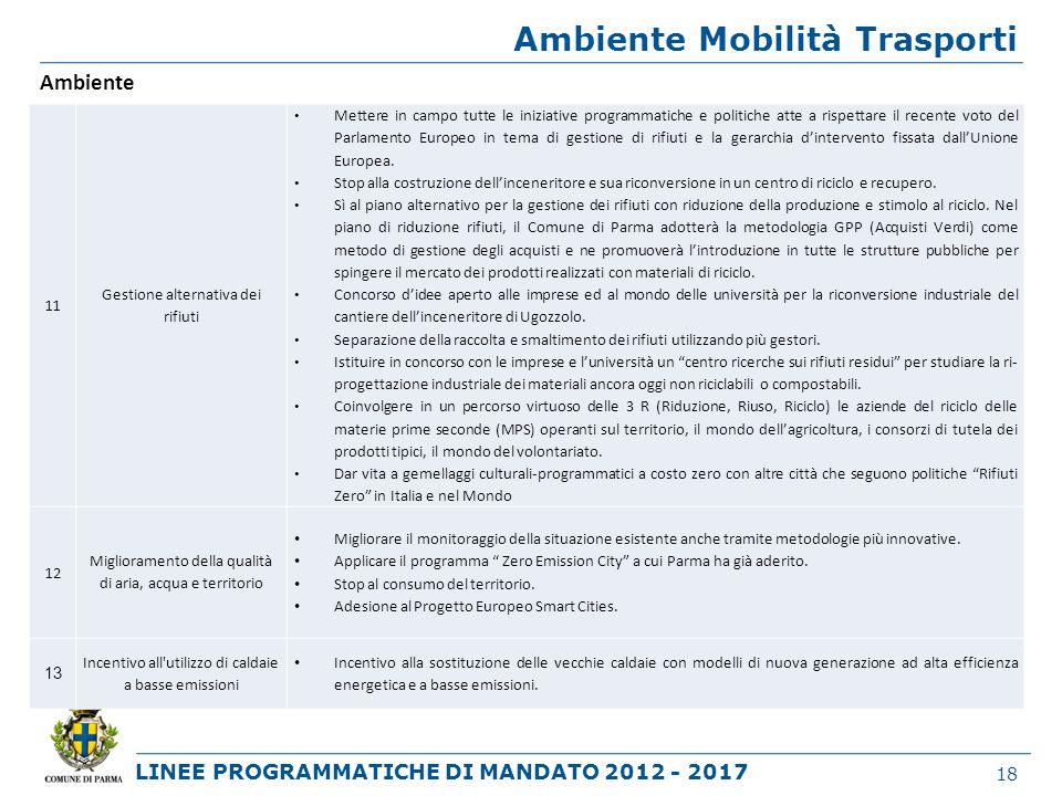 LINEE PROGRAMMATICHE DI MANDATO 2012 - 2017 Ambiente Mobilità Trasporti 18 Ambiente 11 Gestione alternativa dei rifiuti Mettere in campo tutte le iniz