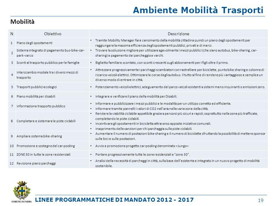 LINEE PROGRAMMATICHE DI MANDATO 2012 - 2017 Ambiente Mobilità Trasporti 19 Mobilità NObiettivoDescrizione 1 Piano degli spostamenti Tramite Mobility M