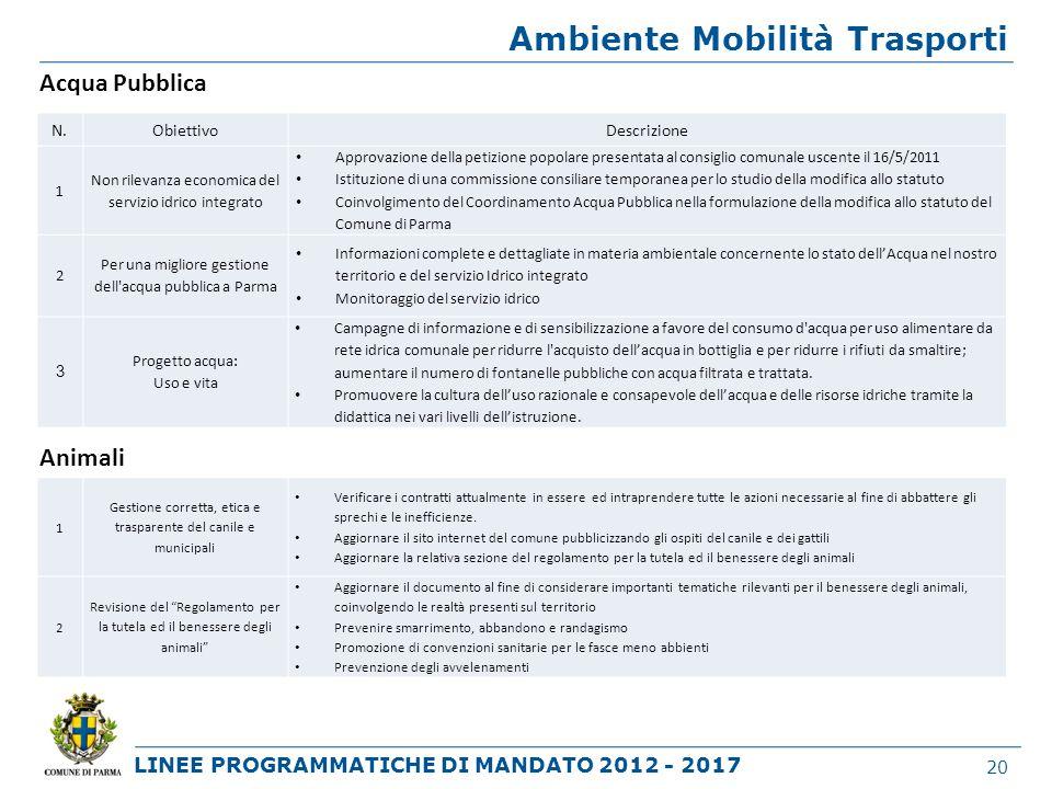 LINEE PROGRAMMATICHE DI MANDATO 2012 - 2017 Ambiente Mobilità Trasporti 20 Acqua Pubblica N.ObiettivoDescrizione 1 Non rilevanza economica del servizi