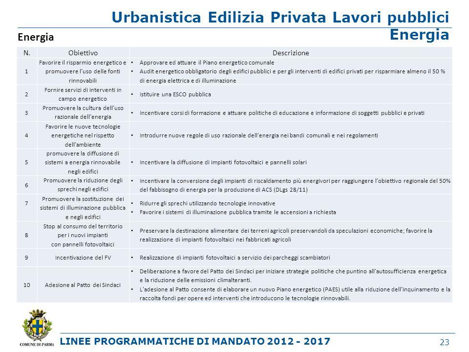 LINEE PROGRAMMATICHE DI MANDATO 2012 - 2017 Urbanistica Edilizia Privata Lavori pubblici Energia 23 N.ObiettivoDescrizione 1 Favorire il risparmio ene