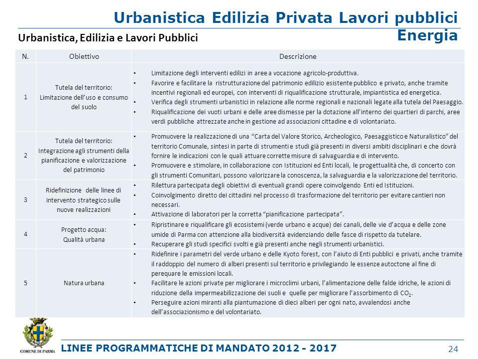 LINEE PROGRAMMATICHE DI MANDATO 2012 - 2017 Urbanistica Edilizia Privata Lavori pubblici Energia 24 Urbanistica, Edilizia e Lavori Pubblici N.Obiettiv