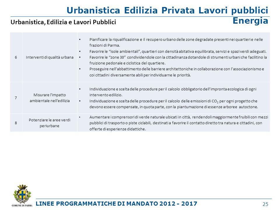 LINEE PROGRAMMATICHE DI MANDATO 2012 - 2017 Urbanistica Edilizia Privata Lavori pubblici Energia 25 Urbanistica, Edilizia e Lavori Pubblici 6Intervent