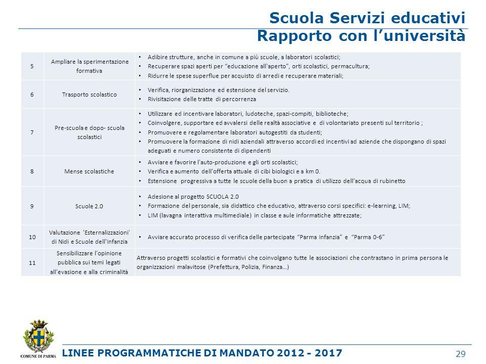 LINEE PROGRAMMATICHE DI MANDATO 2012 - 2017 Scuola Servizi educativi Rapporto con luniversità 29 5 Ampliare la sperimentazione formativa Adibire strut