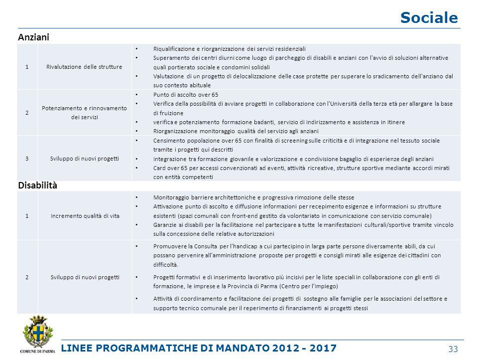 LINEE PROGRAMMATICHE DI MANDATO 2012 - 2017 Sociale 33 Anziani 1Rivalutazione delle strutture Riqualificazione e riorganizzazione dei servizi residenz