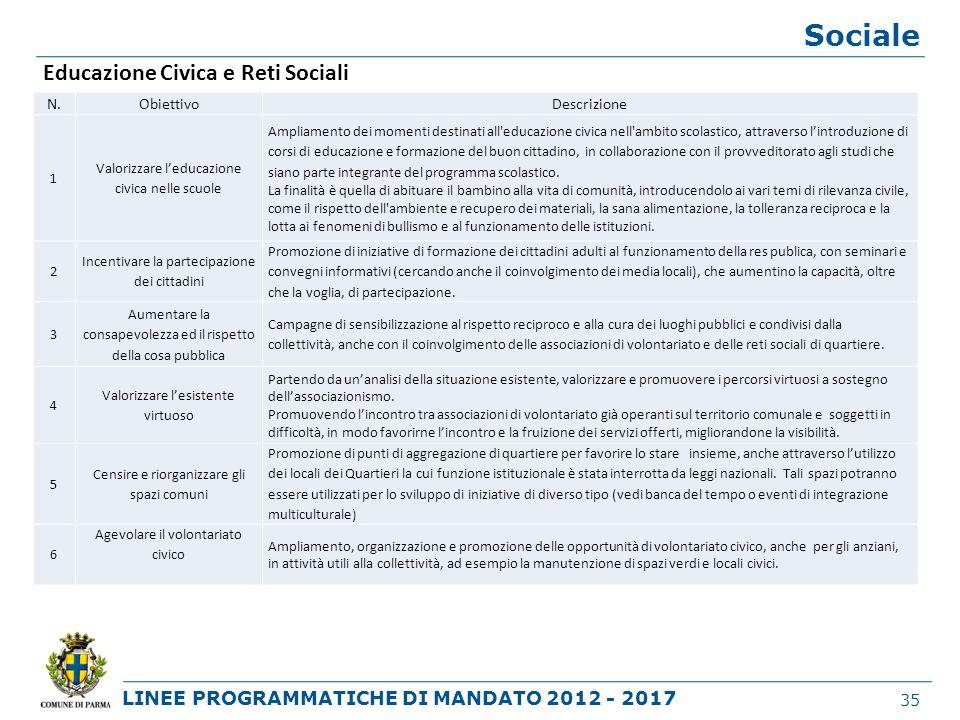 LINEE PROGRAMMATICHE DI MANDATO 2012 - 2017 Sociale 35 N.ObiettivoDescrizione 1 Valorizzare leducazione civica nelle scuole Ampliamento dei momenti de