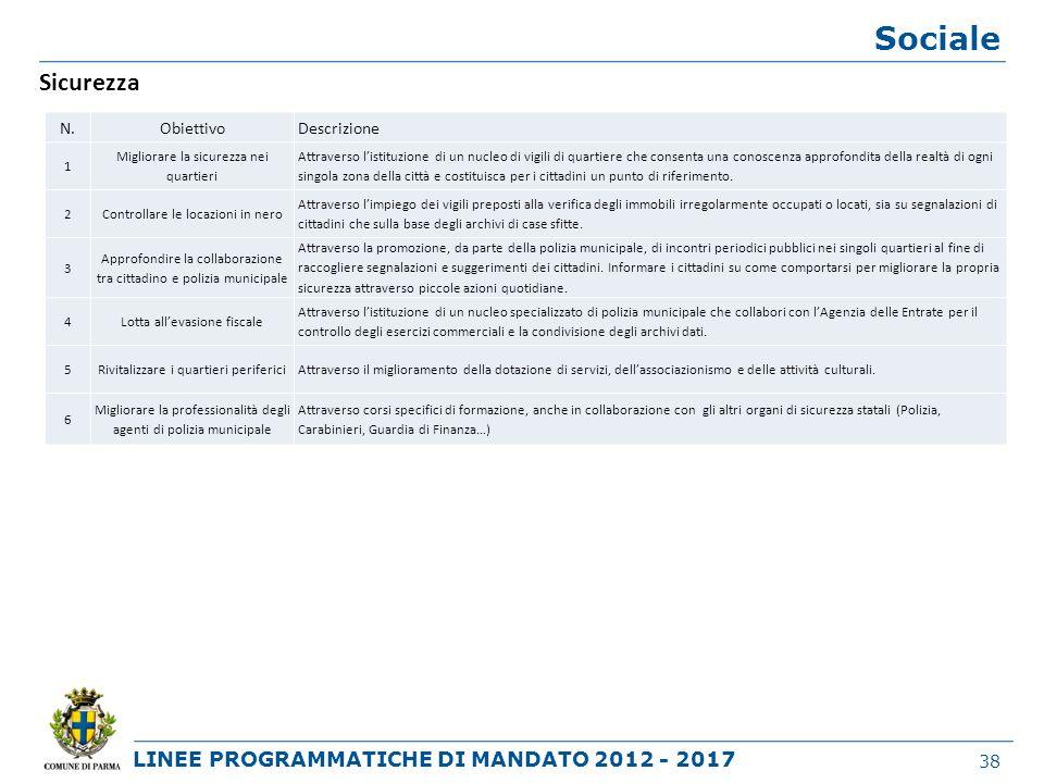 LINEE PROGRAMMATICHE DI MANDATO 2012 - 2017 Sociale 38 Sicurezza N.ObiettivoDescrizione 1 Migliorare la sicurezza nei quartieri Attraverso listituzion