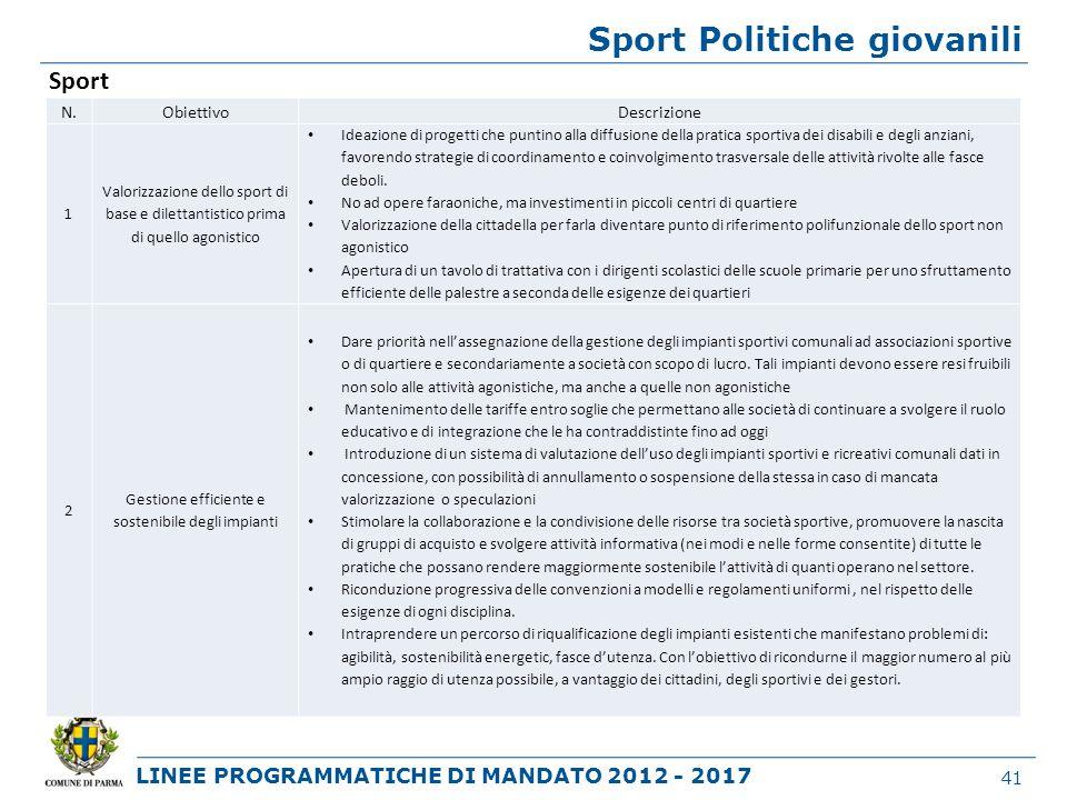 LINEE PROGRAMMATICHE DI MANDATO 2012 - 2017 Sport Politiche giovanili 41 N.ObiettivoDescrizione 1 Valorizzazione dello sport di base e dilettantistico