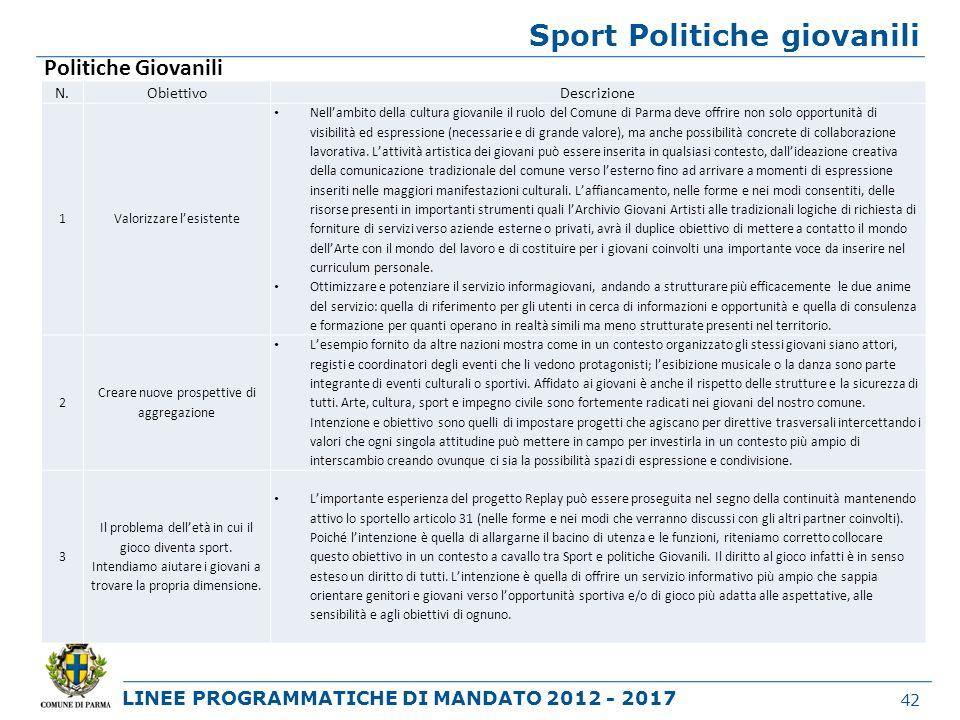 LINEE PROGRAMMATICHE DI MANDATO 2012 - 2017 Sport Politiche giovanili 42 N.ObiettivoDescrizione 1Valorizzare lesistente Nellambito della cultura giova